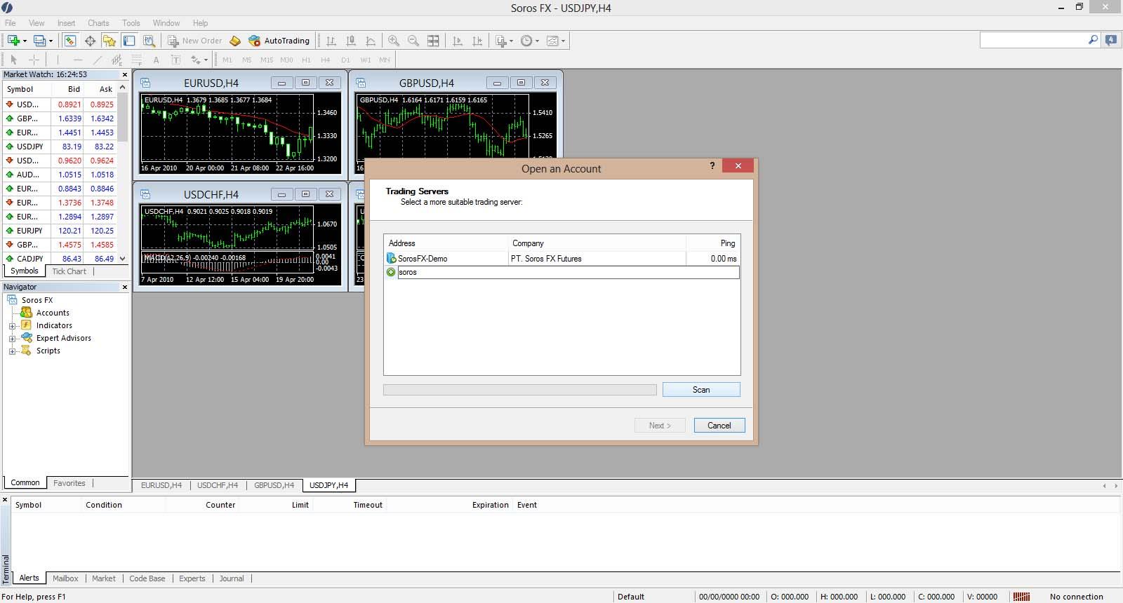 Fx trading company